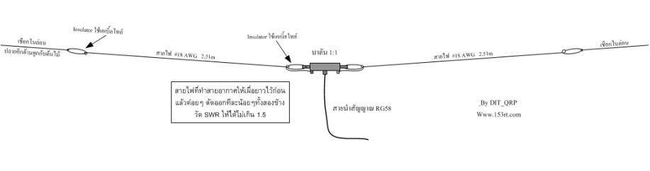 field-dipole