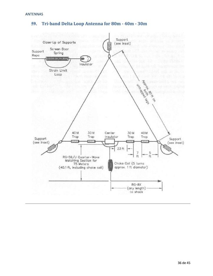 70-wire-antennas-for-ham-radio36